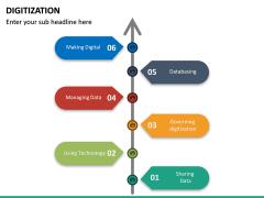 Digitization PPT Slide 17