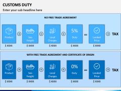 Customs Duty PPT Slide 7