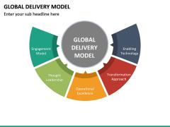 Global Delivery Model PPT Slide 18