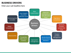 Business Drivers PPT Slide 20
