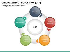 Unique Selling Proposition (USP) PPT slide 20