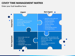 Covey Time Management Matrix PPT Slide 3