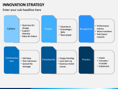 Innovation Strategy PPT Slide 12