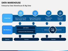 Data Warehouse PPT Slide 16