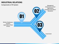 Industrial Relations PPT Slide 12