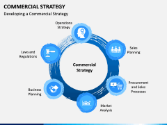 Commercial strategy PPT slide 1