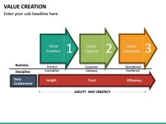 Value Creation PPT Slide 24