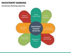 Investment Banking PPT Slide 22