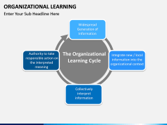 Organizational Learning PPT Slide 6