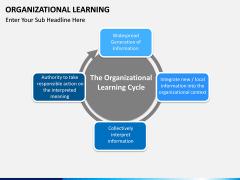 Organizational Learning PPT Slide 6