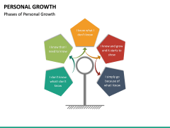 Personal Growth PPT Slide 27