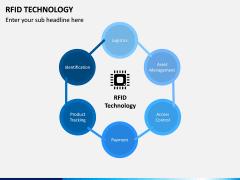 RFID Technology PPT Slide 4