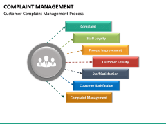Complaint Management PPT slide 16