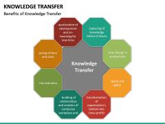 Knowledge Transfer PPT Slide 21