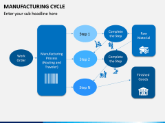 Manufacturing Cycle PPT Slide 6