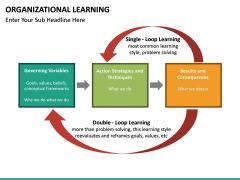 Organizational Learning PPT Slide 26