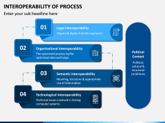 Interoperability of Processes PPT Slide 9