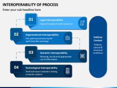 Interoperability of Processes PPT Slide 9