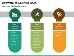 Software as a Service (SaaS) PPT Slide 34