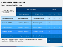 Capability Assessment PPT Slide 7
