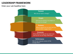 Leadership Framework PPT Slide 19