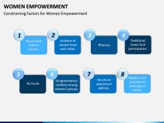 Women Empowerment PPT Slide 7