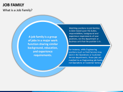 Job Family PPT Slide 1