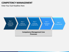 Competency Management PPT Slide 12