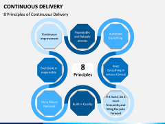Continuous Delivery PPT Slide 10