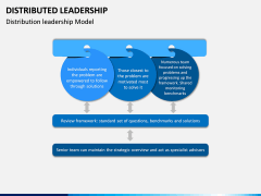 Distributed Leadership PPT Slide 2