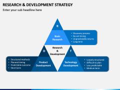 R&D Strategy PPT Slide 3