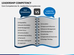 Leadership Competency PPT Slide 13