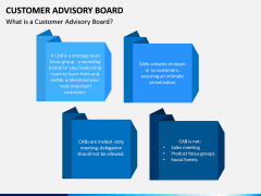 Customer Advisory Board PPT Slide 1