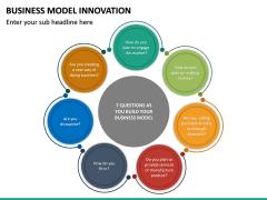 Business Model Innovation PPT Slide 33