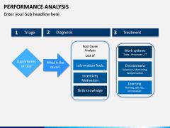Performance Analysis PPT Slide 7