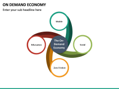 On Demand Economy PPT slide 16