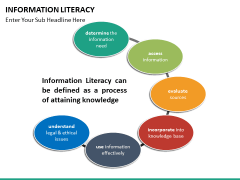 Information literacy PPT slide 31