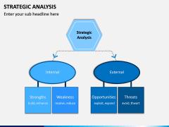 Strategic Analysis PPT Slide 7