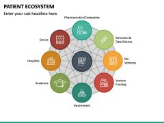 Patient Ecosystem PPT Slide 25