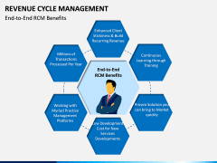 Revenue Cycle Management (RCM) PPT Slide 13