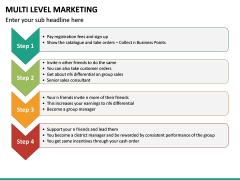 Multi Level Marketing (MLM) PPT Slide 24
