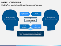 Brand Positioning PPT Slide 6