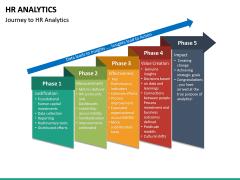 HR Analytics PPT Slide 20