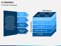 IT Controls PPT Slide 7