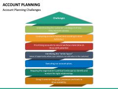 Account Planning PPT Slide 18