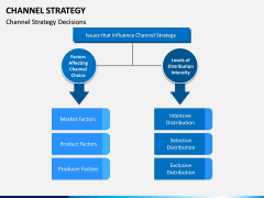 Channel Strategy PPT Slide 6
