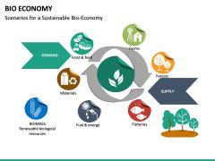 Bio Economy PPT Slide 20