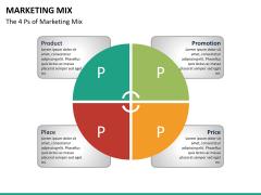 Marketing mix PPT slide 13