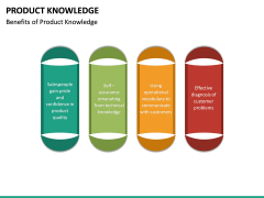 Product Knowledge PPT Slide 21