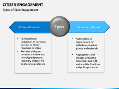 citizen engagement PPT slide 7